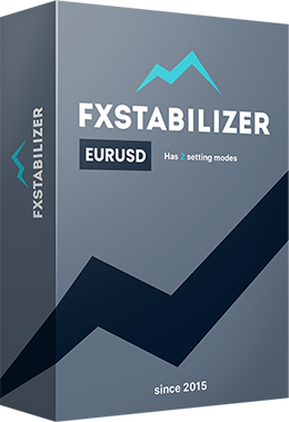 FxStabilizer EURUSD profitable automated Forex trading software